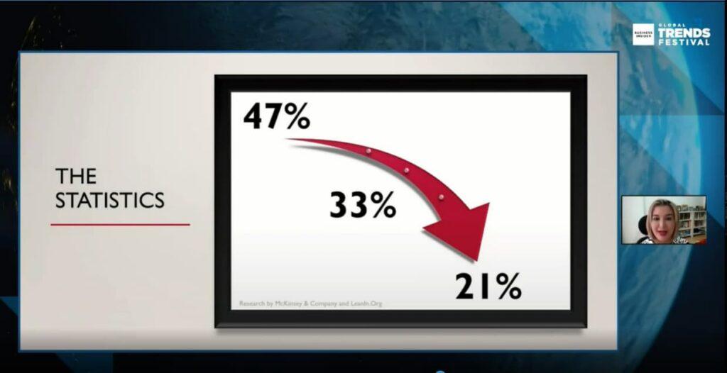 """Zrzut ekranu z konferencji online. Widok slajdu z strzałką w dół i tytułem """"The statistics""""."""
