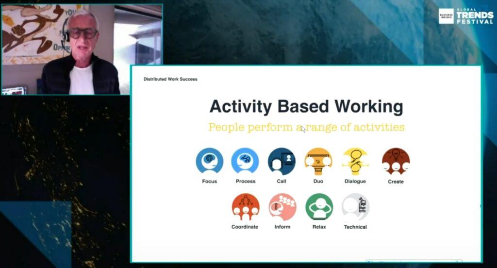"""Zrzut ekranu z występienia podczas konferencji. Widok slajdu z ikonami przedstawiającymi czynności wykonywane w pracy. Tytuł """"Activity based working"""""""