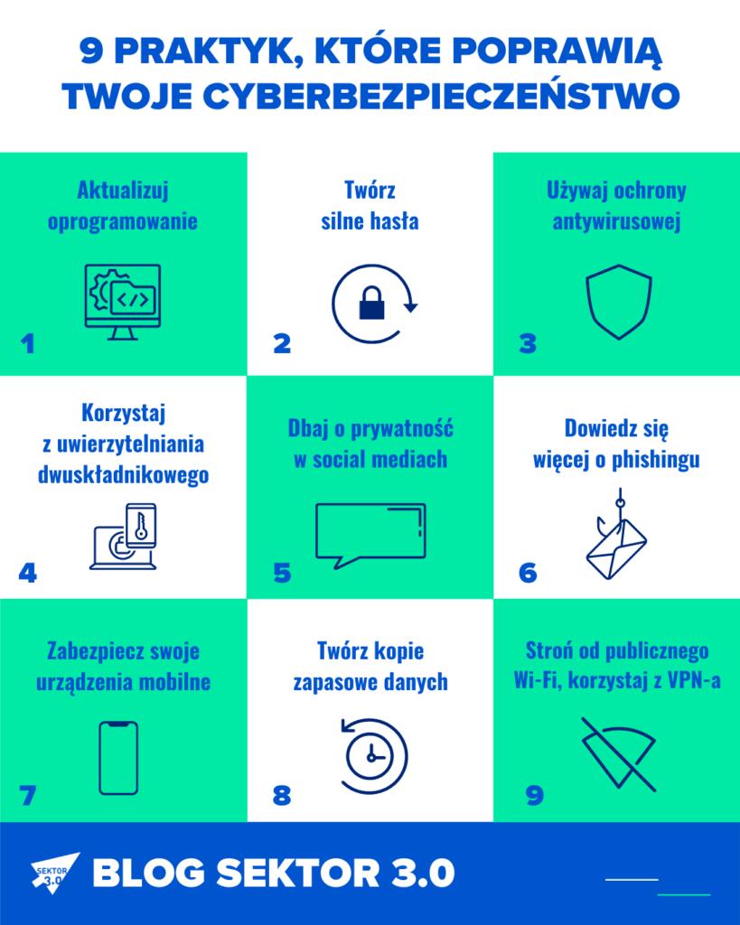 9 praktyk, które znacząco poprawią twoje cyberbezpieczeństwo